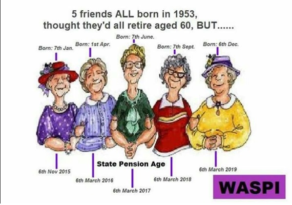 Labour is asking Suffolk County Council to back Suffolk WASPI Campaign